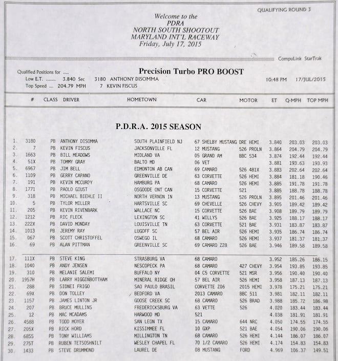 Q3-PB